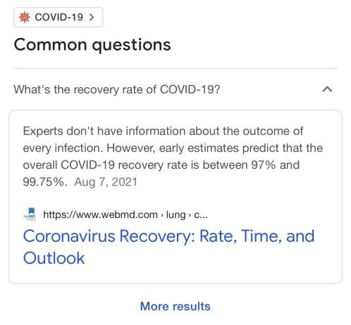 Covid Recovery Rate.jpg